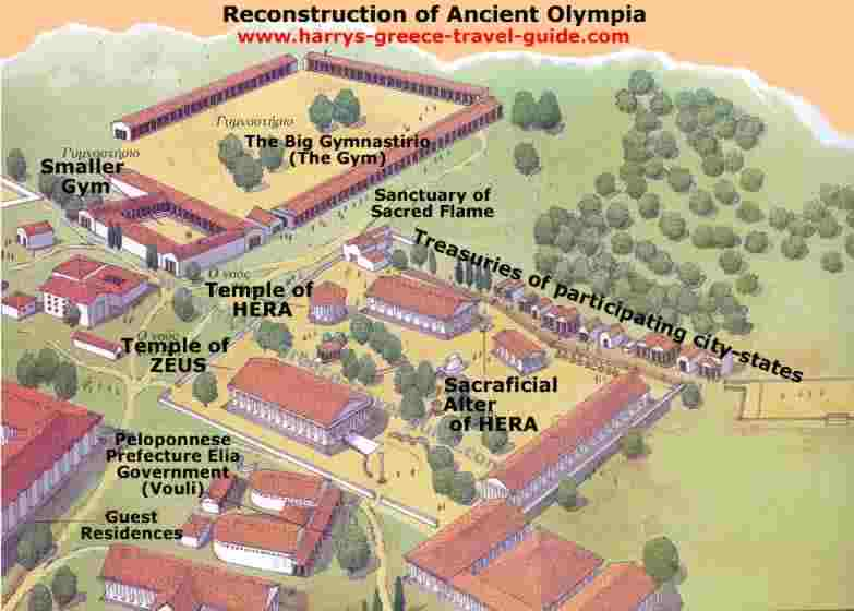 an analysis of the olympic games and the ancient greece Live from ancient olympia created if television had existed in the time of the ancient greek no doubt their triumphs in the ancient olympic games would have.