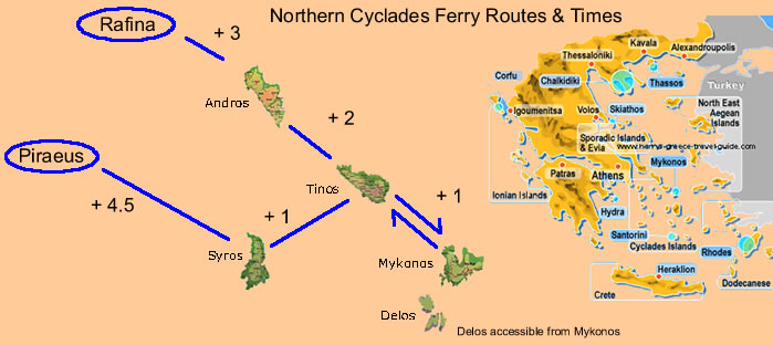 ferry routes northern cyclades